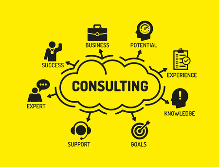 Consulting. Chart with keywords and icons on yellow background