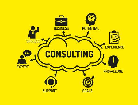 Consulting. Grafiek met zoekwoorden en pictogrammen op gele achtergrond