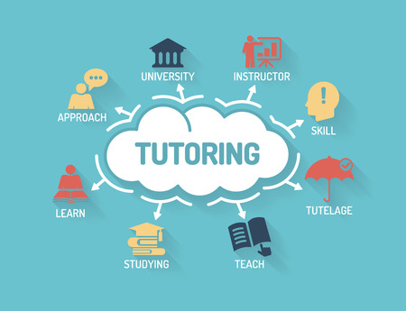 indoctrination: Tutoring - Chart with keywords and icons - Flat Design Illustration
