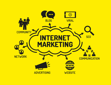 Internet Marketing. Chart with keywords and icons on yellow background