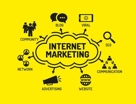 Marketing en ligne. Graphique avec des mots clés et des icônes sur fond jaune Vecteurs