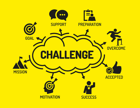 yellow adventure: Challenge. Chart with keywords and icons on yellow background