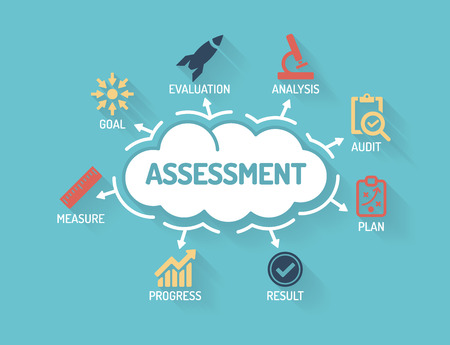 examine: Assessment - Chart with keywords and icons - Flat Design