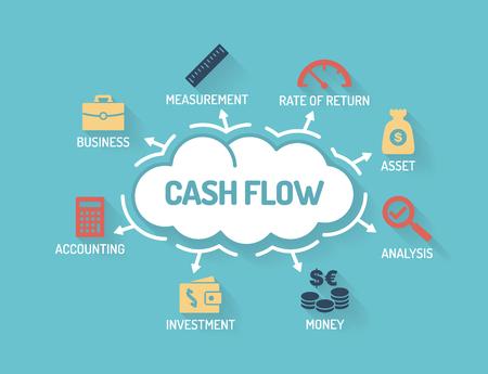 economic interest: Cash Flow - Chart with keywords and icons - Flat Design Illustration
