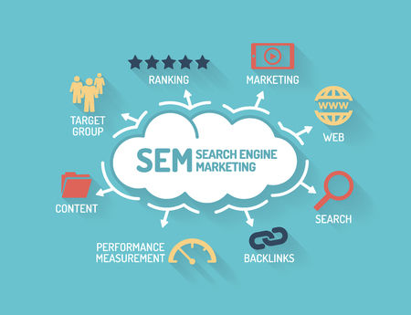 webmaster: SEM Search Engine Marketing - Chart with keywords and icons - Flat Design