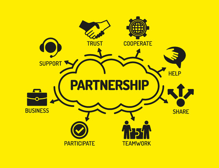 keywords background: Partnership. Chart with keywords and icons on yellow background