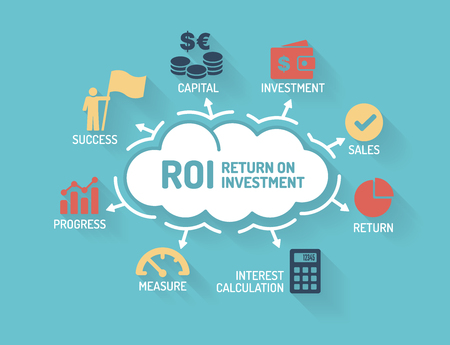 stock market return: ROI Return on Investment - Chart with keywords and icons - Flat Design