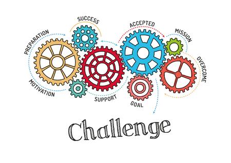 hardship: Gears and Challenge Mechanism Illustration