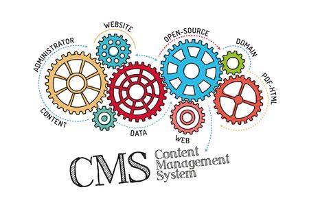 Ingranaggi e CMS Content Management Meccanismo sistema Vettoriali