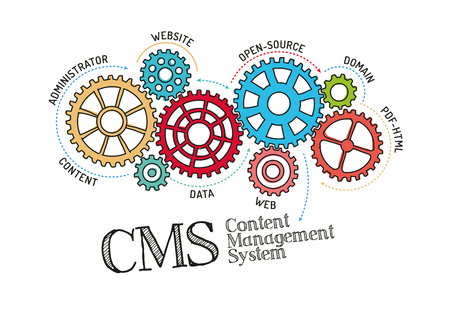 Gears and CMS Content Management System Mechanism
