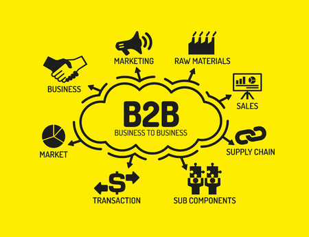 b2b: B2B Business to Business. Chart with keywords and icons on yellow background Illustration
