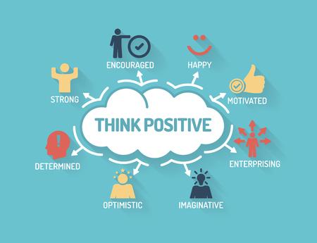 Piense el positivo - Tabla de palabras clave e iconos - Piso Diseño