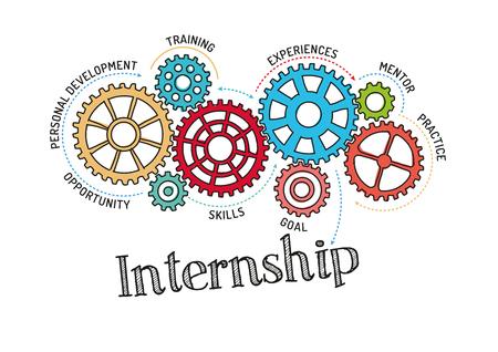 internship: Gears and Internship Mechanism
