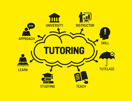 keywords background: Tutoring. Chart with keywords and icons on yellow background