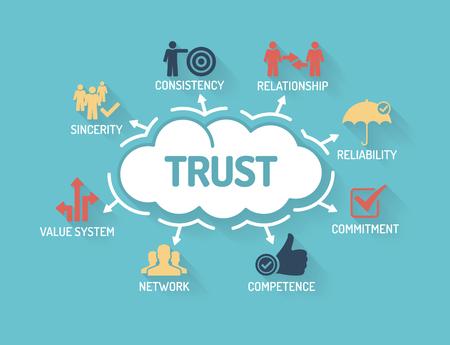 Confianza - Tabla de palabras clave e iconos - Diseño plana