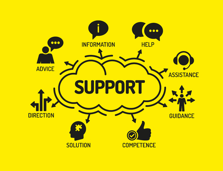 supportive: Support. Chart with keywords and icons on yellow background Illustration