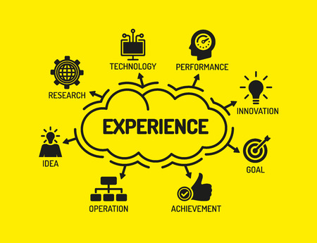 keywords background: Experience. Chart with keywords and icons on yellow background