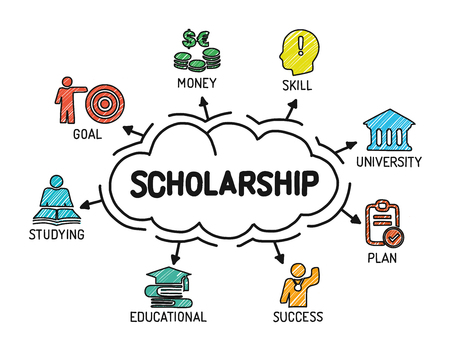 scholarship: Scholarship. Chart with keywords and icons. Sketch