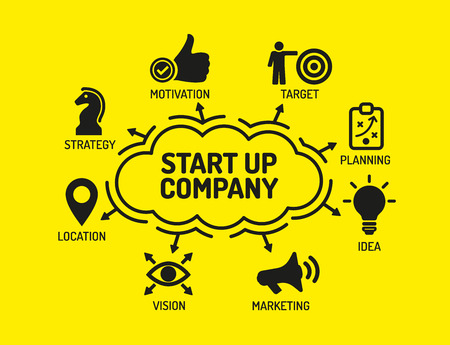 undertake: Start up Company. Chart with keywords and icons on yellow background Illustration