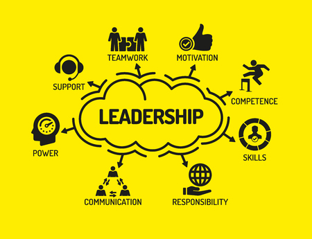 keywords background: Leadership. Chart with keywords and icons on yellow background Illustration