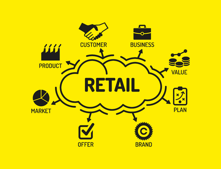 Retail. Chart with keywords and icons on yellow background Illustration