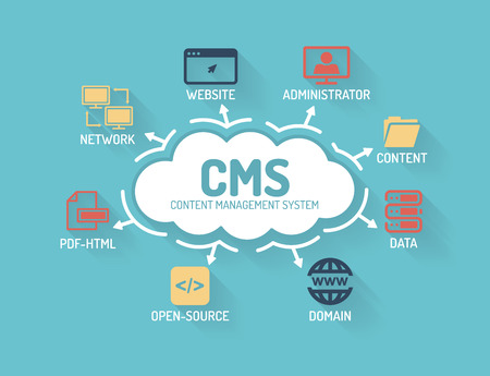 CMS Content Management System - Chart with keywords and icons - Flat Design 向量圖像