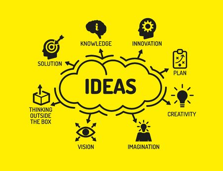 keywords background: Ideas. Chart with keywords and icons on yellow background