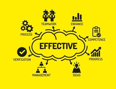 Efficace. Grafico con le parole chiave e le icone su sfondo giallo