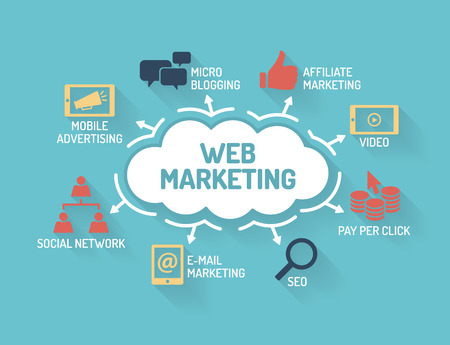 Web Marketing - Graphique avec des mots-clés et des icônes - Design plat Vecteurs