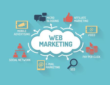 Web Marketing - Tabla de palabras clave e iconos - Diseño plana Ilustración de vector