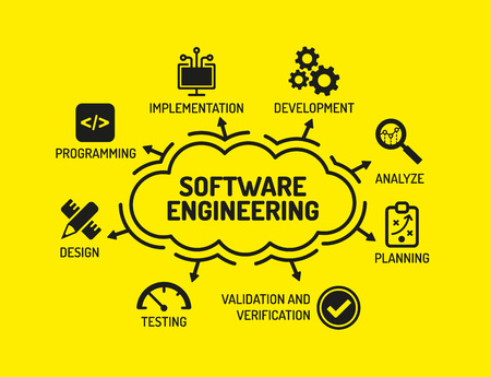 verification and validation: Software Engineering. Chart with keywords and icons on yellow background Illustration