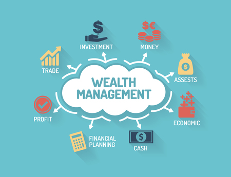 wealth management: Wealth Management - Chart with keywords and icons - Flat Design Illustration