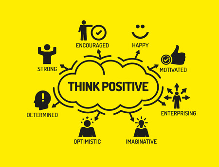 hopeful: Think Positive. Chart with keywords and icons on yellow background