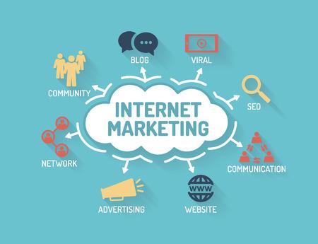 Internetmarketing - Grafiek met sleutelwoorden en pictogrammen - Vlak Ontwerp