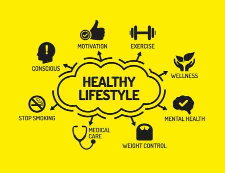 reducing: Healthy Lifestyle. Chart with keywords and icons on yellow background