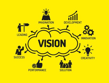 visionary: Vision. Chart with keywords and icons on yellow background