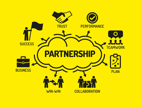 business relationship: Partnership. Chart with keywords and icons on yellow background