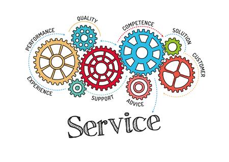 Engrenages et mécanisme de service
