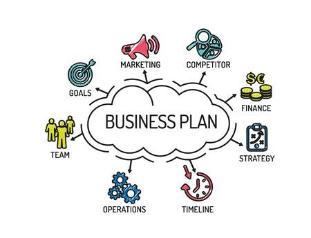 Plan de negocios. Gráfico con palabras clave e iconos. Bosquejo