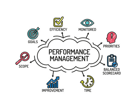 measured: Performance Management. Chart with keywords and icons. Sketch