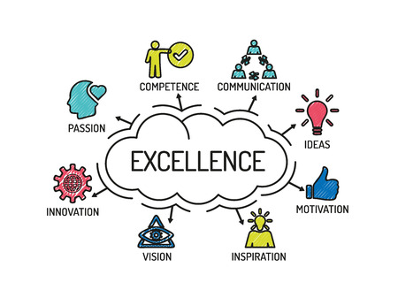 Excellence. Chart with keywords and icons. Sketch