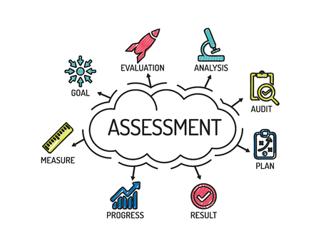 assessment: Assessment. Chart with keywords and icons. Sketch. Illustration