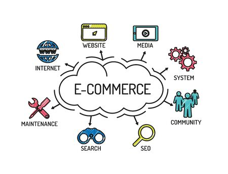 consumer society: E-Commerce. Chart with keywords and icons. Sketch Illustration