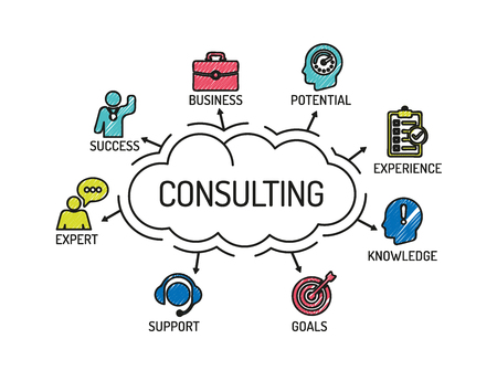 Consulting. Chart with keywords and icons. Sketch Stock Illustratie