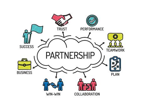 Partnership. Grafiek met zoekwoorden en pictogrammen. Schetsen
