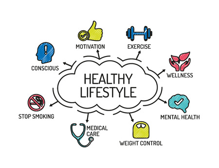 Healthy Lifestyle. Chart with keywords and icons. Sketch