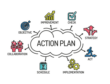 Action Plan. Chart with keywords and icons on yellow background Vectores