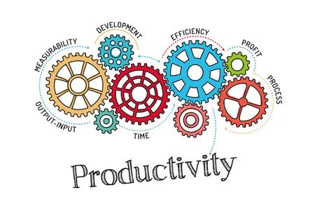 歯車と生産性機構