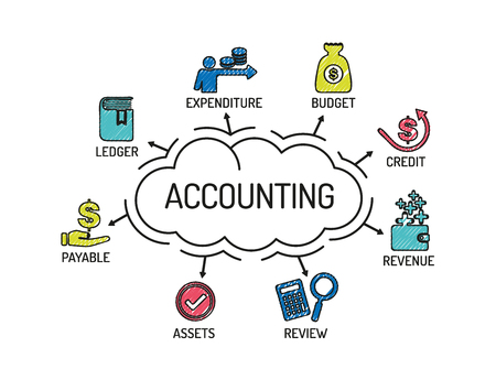 Accounting. Chart with keywords and icons on yellow background Stock Illustratie
