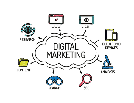 Digital Marketing. Chart with keywords and icons. Sketch 向量圖像